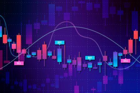 Negociação IQ Option usando o índice direcional médio (ADX) e a estratégia de média móvel exponencial (EMA)