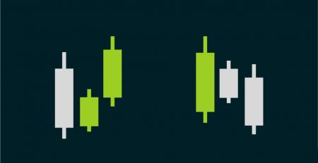 Guia usando três padrões internos para cima e para baixo em IQ Option