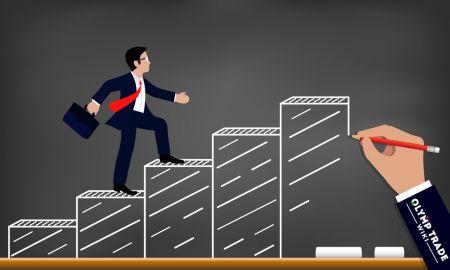 Como encontrar suporte confiável e níveis de resistência em IQ Option